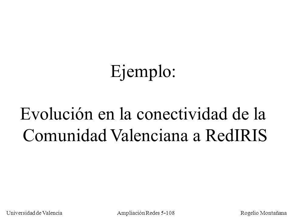 Universidad de Valencia Rogelio Montañana Ampliación Redes 5-108 Ejemplo: Evolución en la conectividad de la Comunidad Valenciana a RedIRIS