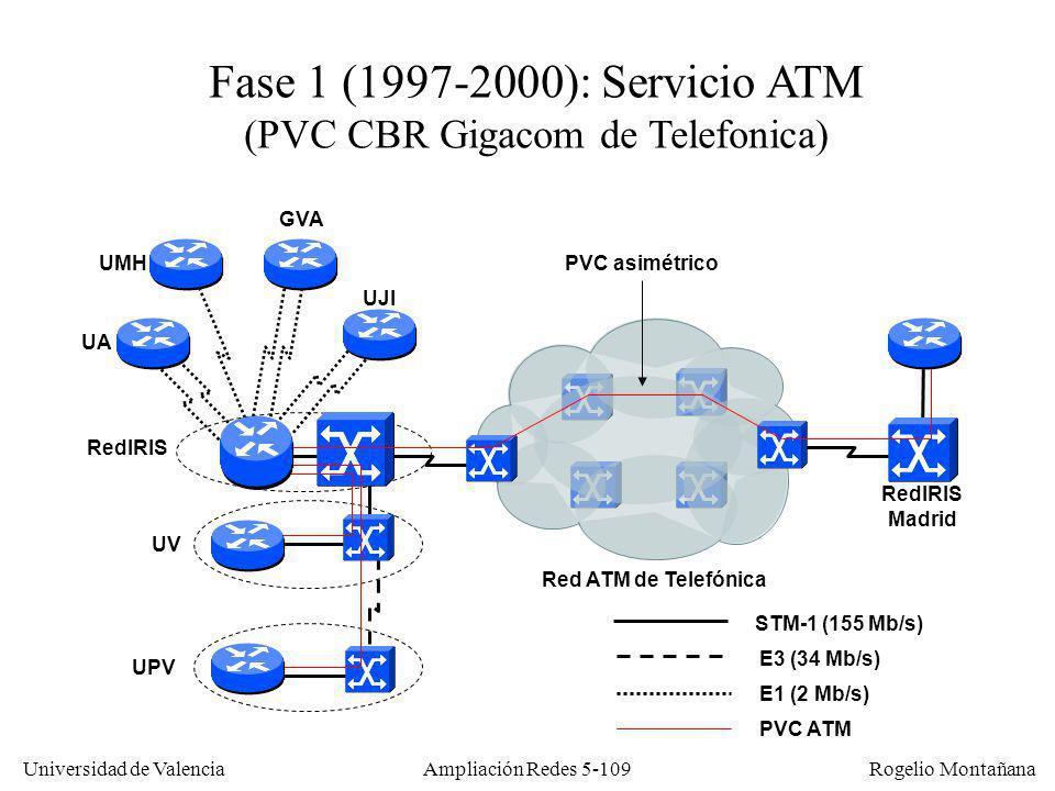 Universidad de Valencia Rogelio Montañana Ampliación Redes 5-109 STM-1 (155 Mb/s) Fase 1 (1997-2000): Servicio ATM (PVC CBR Gigacom de Telefonica) PVC