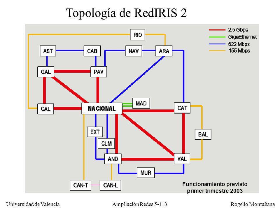 Universidad de Valencia Rogelio Montañana Ampliación Redes 5-113 Topología de RedIRIS 2 Funcionamiento previsto primer trimestre 2003