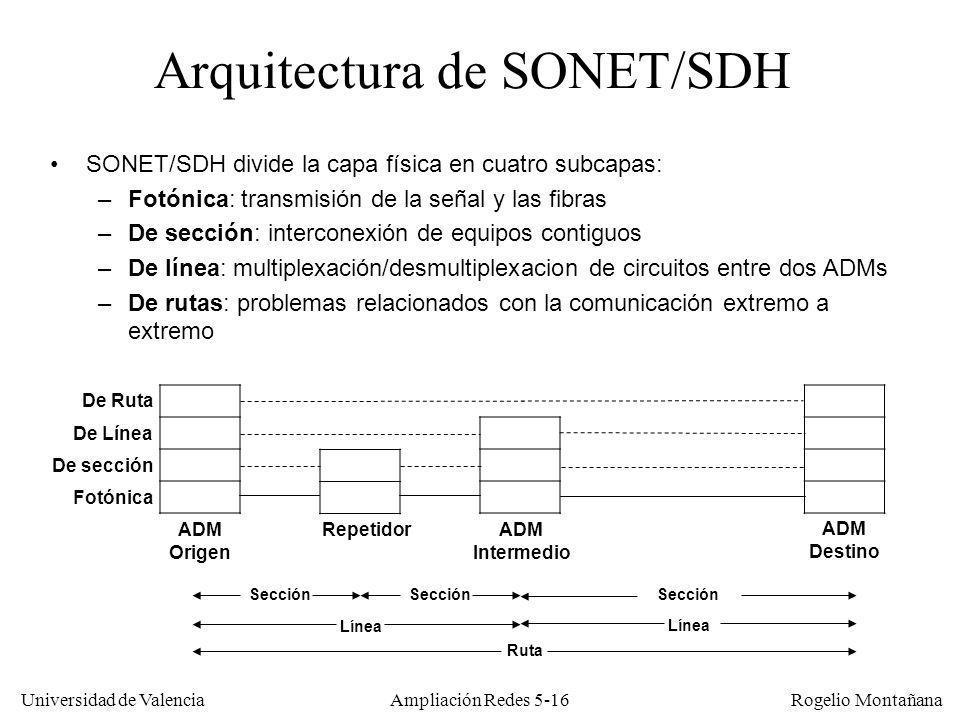 Universidad de Valencia Rogelio Montañana Ampliación Redes 5-16 Arquitectura de SONET/SDH SONET/SDH divide la capa física en cuatro subcapas: –Fotónic