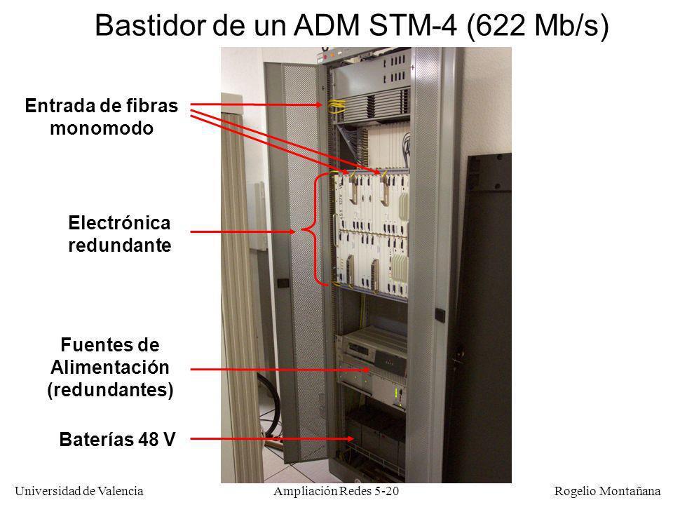 Universidad de Valencia Rogelio Montañana Ampliación Redes 5-20 Bastidor de un ADM STM-4 (622 Mb/s) Baterías 48 V Fuentes de Alimentación (redundantes