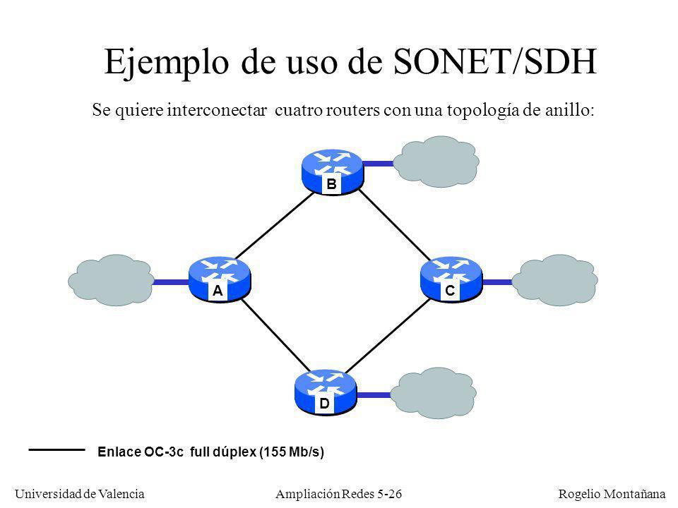 Universidad de Valencia Rogelio Montañana Ampliación Redes 5-26 A B CD Se quiere interconectar cuatro routers con una topología de anillo: Enlace OC-3