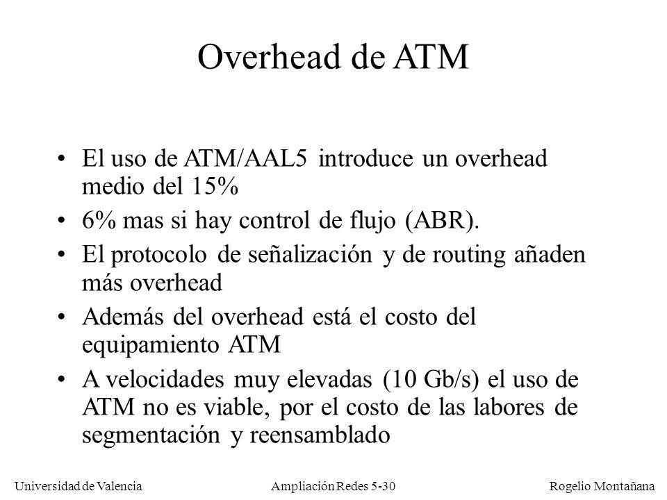 Universidad de Valencia Rogelio Montañana Ampliación Redes 5-30 El uso de ATM/AAL5 introduce un overhead medio del 15% 6% mas si hay control de flujo