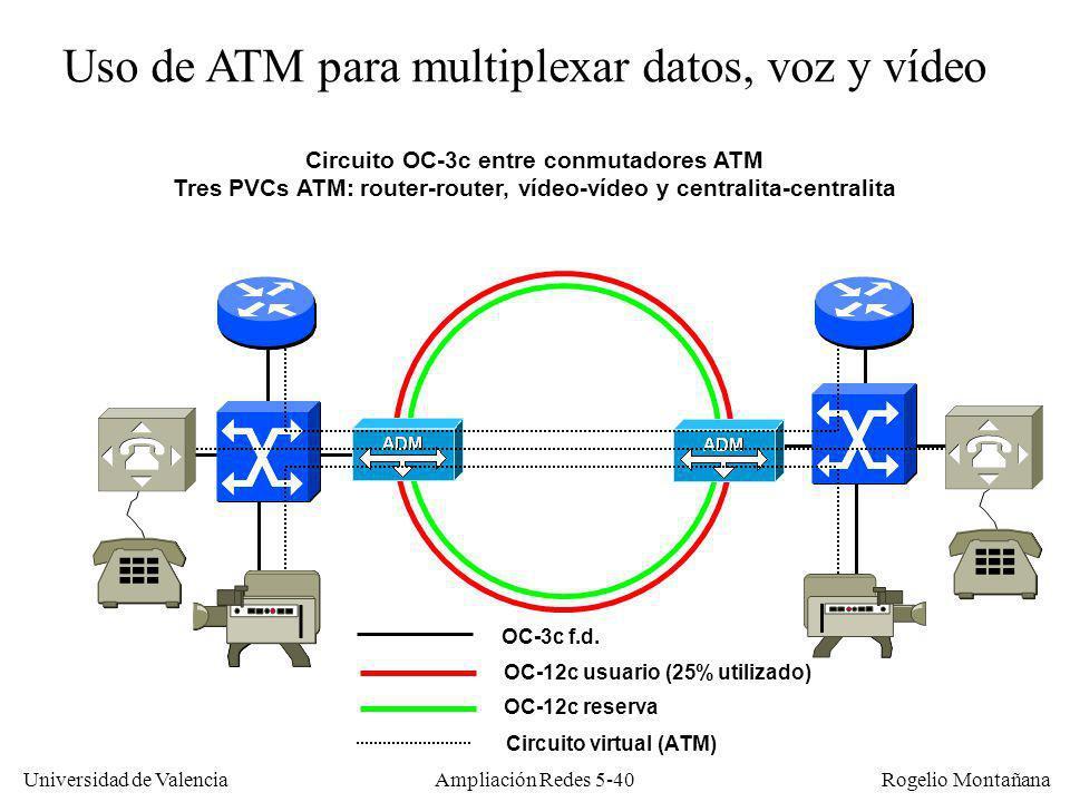 Universidad de Valencia Rogelio Montañana Ampliación Redes 5-40 OC-3c f.d. Uso de ATM para multiplexar datos, voz y vídeo Circuito OC-3c entre conmuta