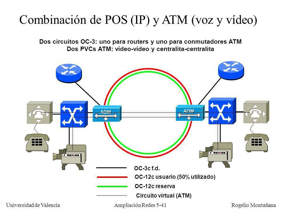 Universidad de Valencia Rogelio Montañana Ampliación Redes 5-41 Combinación de POS (IP) y ATM (voz y vídeo) Dos circuitos OC-3: uno para routers y uno