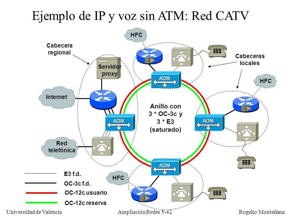 Universidad de Valencia Rogelio Montañana Ampliación Redes 5-42 Ejemplo de IP y voz sin ATM: Red CATV OC-3c f.d. OC-12c usuario OC-12c reserva E3 f.d.