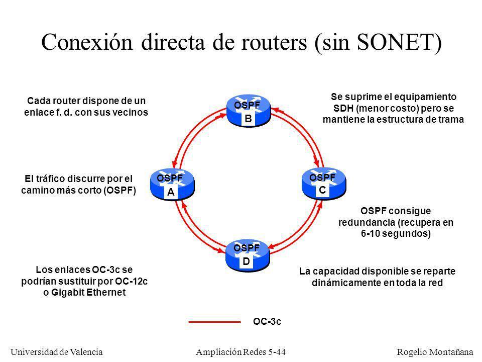 Universidad de Valencia Rogelio Montañana Ampliación Redes 5-44 AB CD Conexión directa de routers (sin SONET) OC-3c Cada router dispone de un enlace f