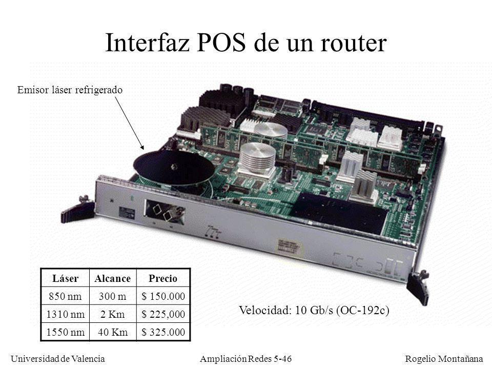 Universidad de Valencia Rogelio Montañana Ampliación Redes 5-46 Interfaz POS de un router Velocidad: 10 Gb/s (OC-192c) LáserAlcancePrecio 850 nm300 m$