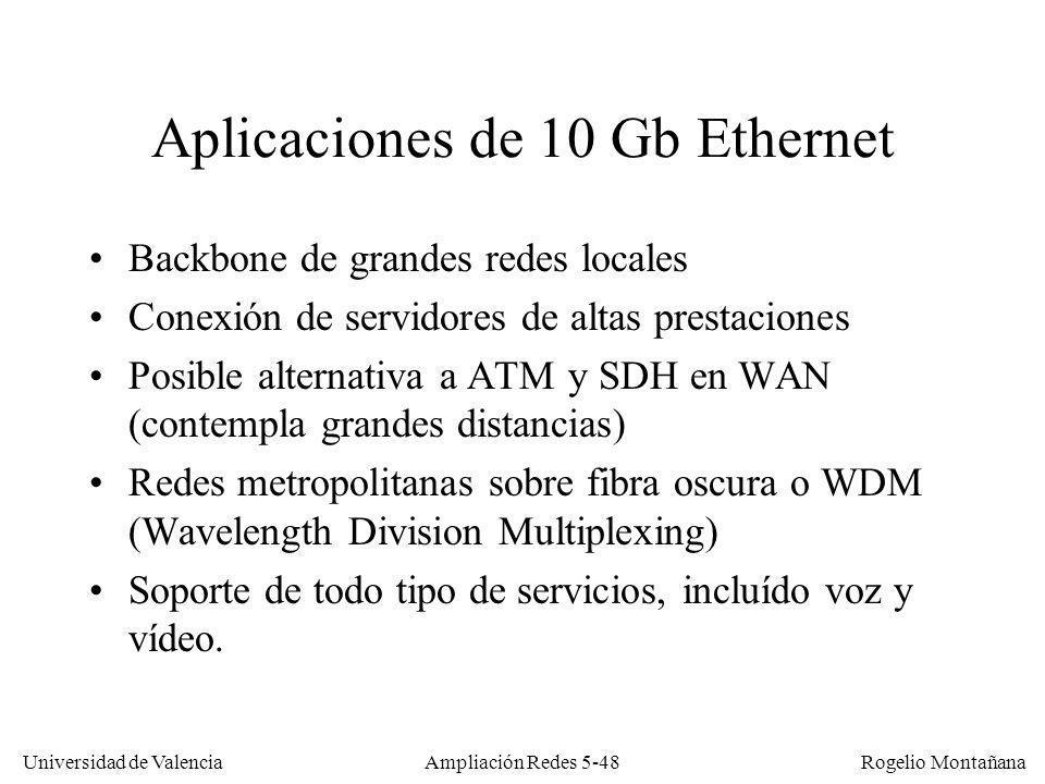 Universidad de Valencia Rogelio Montañana Ampliación Redes 5-48 Aplicaciones de 10 Gb Ethernet Backbone de grandes redes locales Conexión de servidore