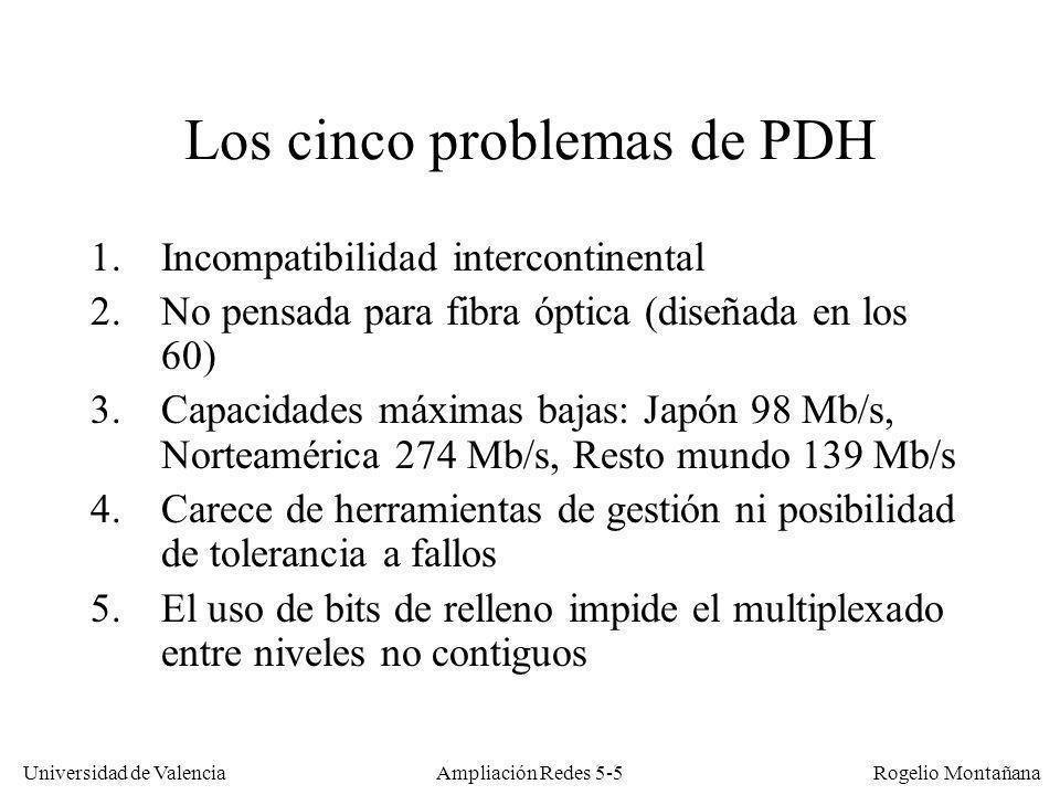 Universidad de Valencia Rogelio Montañana Ampliación Redes 5-5 Los cinco problemas de PDH 1.Incompatibilidad intercontinental 2.No pensada para fibra