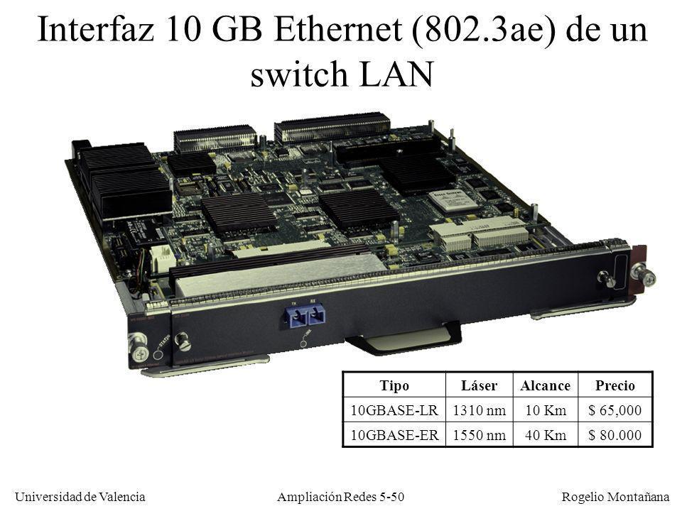 Universidad de Valencia Rogelio Montañana Ampliación Redes 5-50 Interfaz 10 GB Ethernet (802.3ae) de un switch LAN TipoLáserAlcancePrecio 10GBASE-LR13