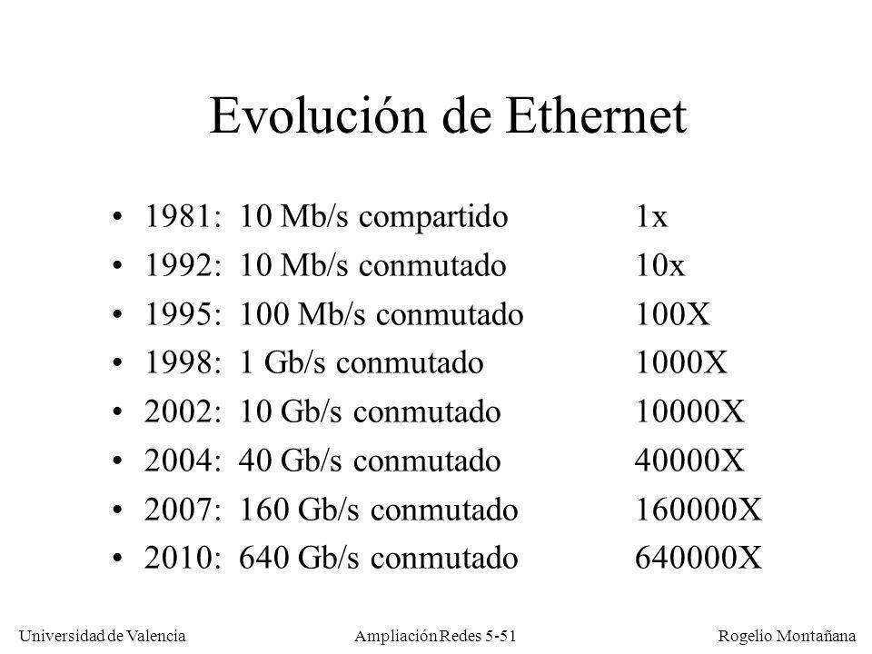 Universidad de Valencia Rogelio Montañana Ampliación Redes 5-51 Evolución de Ethernet 1981: 10 Mb/s compartido1x 1992: 10 Mb/s conmutado10x 1995: 100