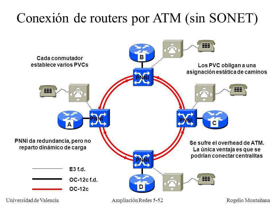 Universidad de Valencia Rogelio Montañana Ampliación Redes 5-52 AB CD Conexión de routers por ATM (sin SONET) OC-12c Cada conmutador establece varios