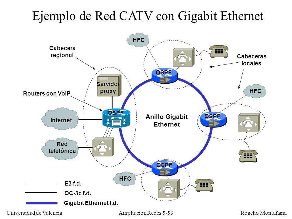 Universidad de Valencia Rogelio Montañana Ampliación Redes 5-53 Ejemplo de Red CATV con Gigabit Ethernet Gigabit Ethernet f.d. E3 f.d. Red telefónica