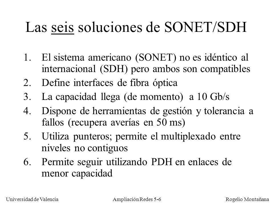 Universidad de Valencia Rogelio Montañana Ampliación Redes 5-6 Las seis soluciones de SONET/SDH 1.El sistema americano (SONET) no es idéntico al inter