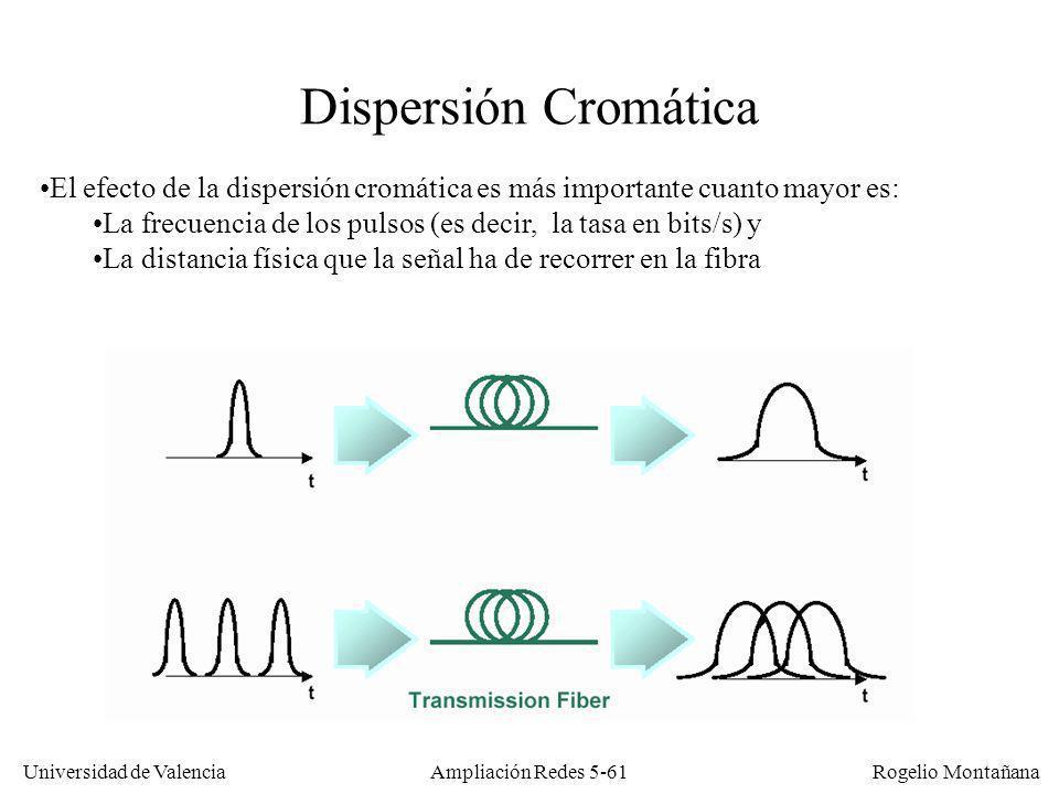 Universidad de Valencia Rogelio Montañana Ampliación Redes 5-61 Dispersión Cromática El efecto de la dispersión cromática es más importante cuanto may