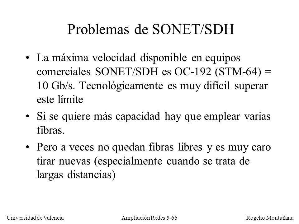 Universidad de Valencia Rogelio Montañana Ampliación Redes 5-66 Problemas de SONET/SDH La máxima velocidad disponible en equipos comerciales SONET/SDH