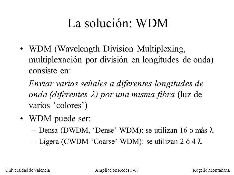 Universidad de Valencia Rogelio Montañana Ampliación Redes 5-67 WDM (Wavelength Division Multiplexing, multiplexación por división en longitudes de on