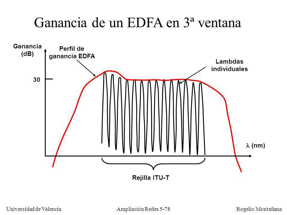 Universidad de Valencia Rogelio Montañana Ampliación Redes 5-78 Ganancia de un EDFA en 3ª ventana Rejilla ITU-T (nm) Ganancia (dB) Perfil de ganancia