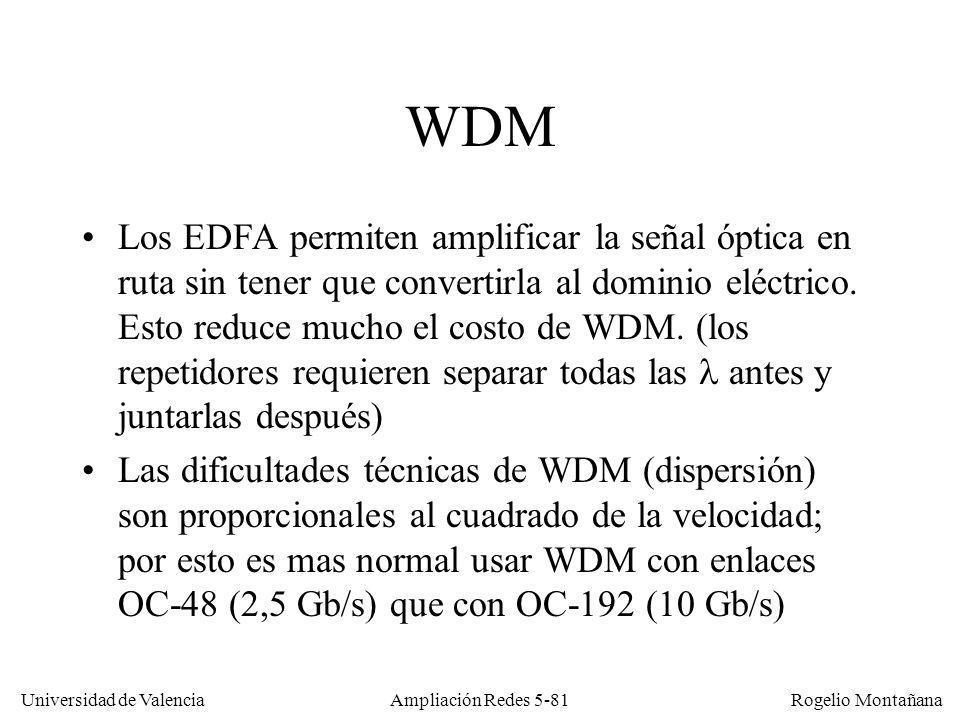 Universidad de Valencia Rogelio Montañana Ampliación Redes 5-81 WDM Los EDFA permiten amplificar la señal óptica en ruta sin tener que convertirla al
