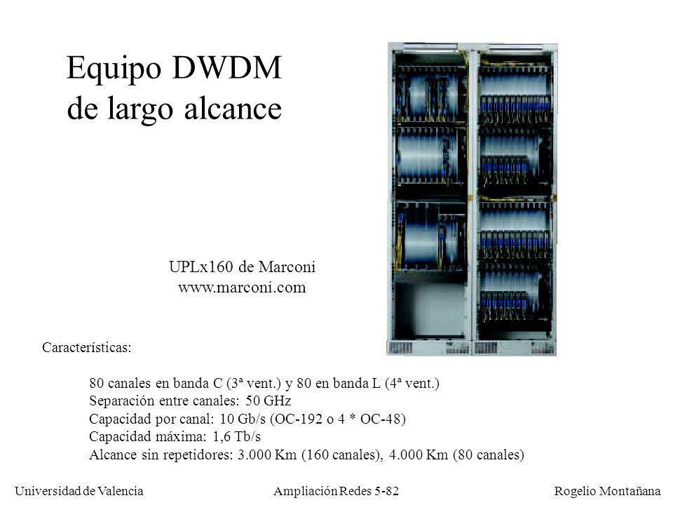 Universidad de Valencia Rogelio Montañana Ampliación Redes 5-82 UPLx160 de Marconi www.marconi.com 80 canales en banda C (3ª vent.) y 80 en banda L (4