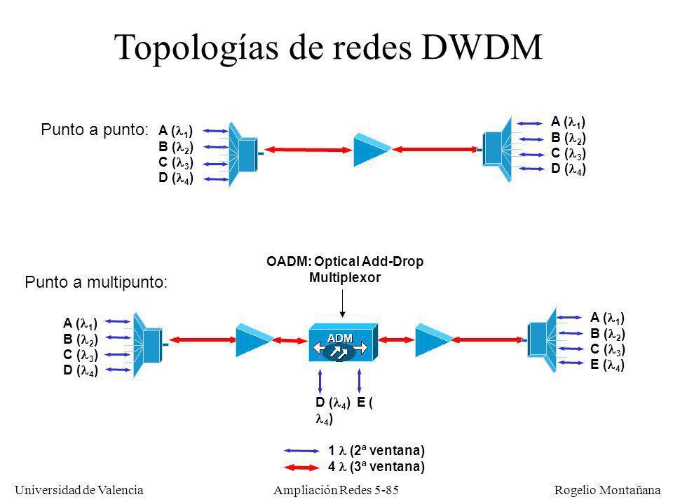 Universidad de Valencia Rogelio Montañana Ampliación Redes 5-85 Topologías de redes DWDM Punto a punto: Punto a multipunto: D ( 4 ) E ( 4 ) 1 (2ª vent