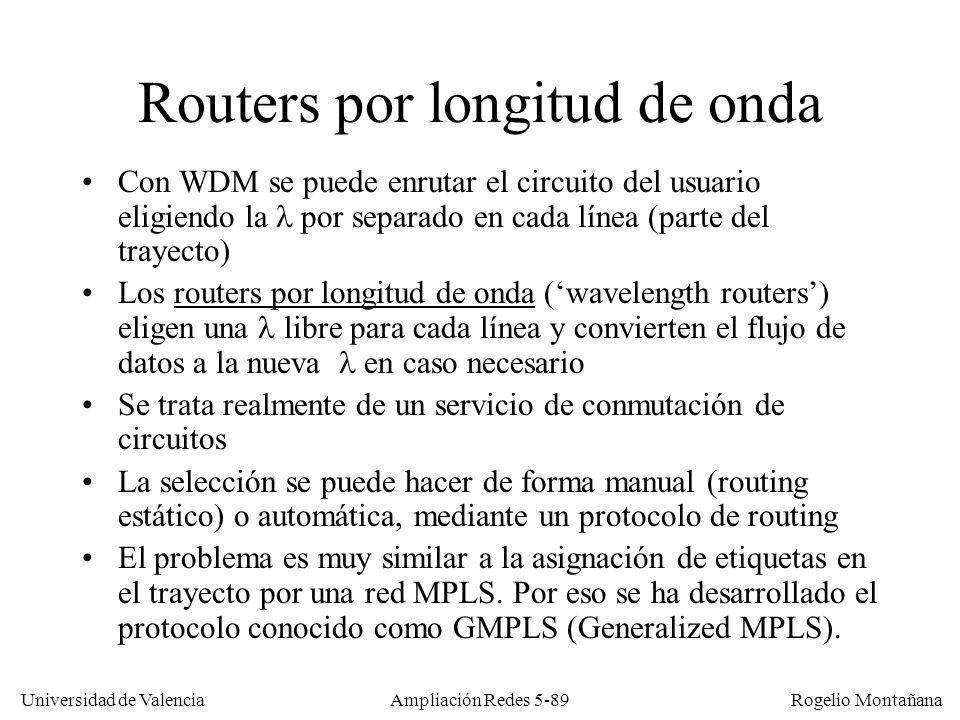 Universidad de Valencia Rogelio Montañana Ampliación Redes 5-89 Routers por longitud de onda Con WDM se puede enrutar el circuito del usuario eligiend