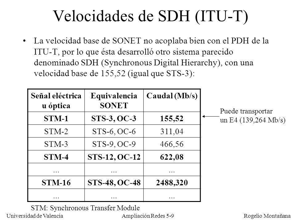 Universidad de Valencia Rogelio Montañana Ampliación Redes 5-9 Velocidades de SDH (ITU-T) La velocidad base de SONET no acoplaba bien con el PDH de la