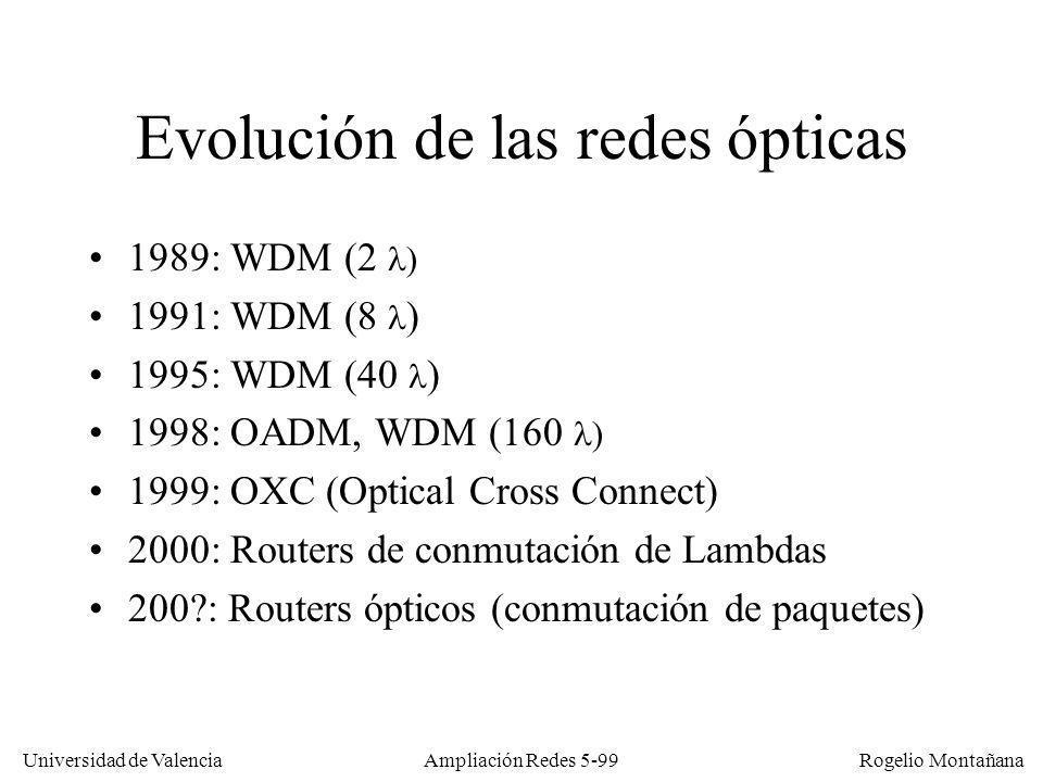 Universidad de Valencia Rogelio Montañana Ampliación Redes 5-99 Evolución de las redes ópticas 1989: WDM (2 ) 1991: WDM (8 ) 1995: WDM (40 ) 1998: OAD