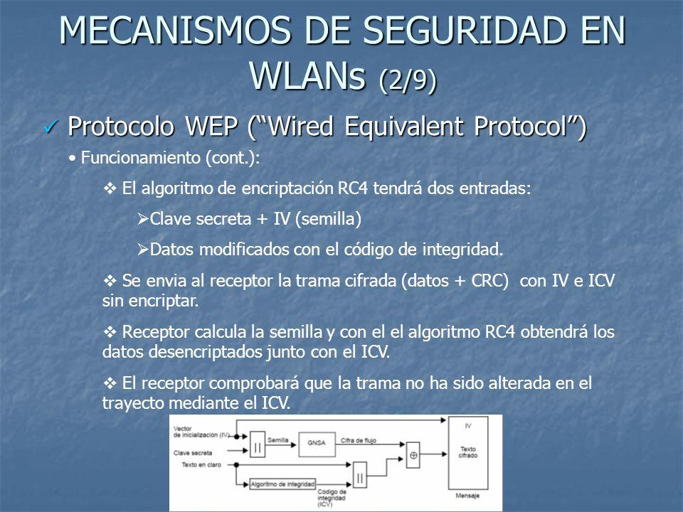 MECANISMOS DE SEGURIDAD EN WLANs (2/9) Protocolo WEP (Wired Equivalent Protocol) Protocolo WEP (Wired Equivalent Protocol) Funcionamiento (cont.): El