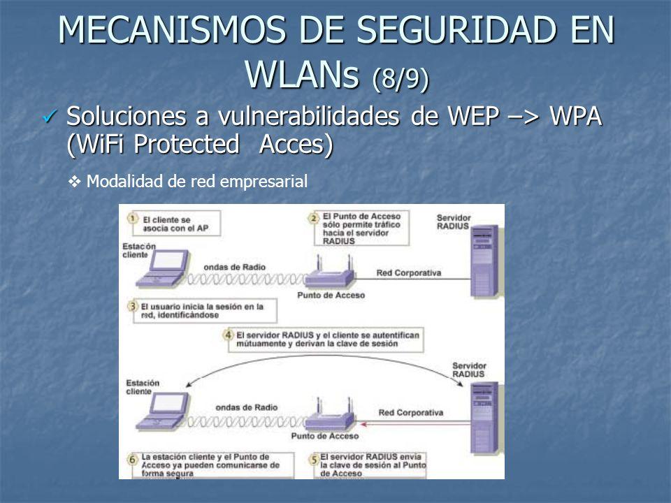 MECANISMOS DE SEGURIDAD EN WLANs (8/9) Soluciones a vulnerabilidades de WEP –> WPA (WiFi Protected Acces) Soluciones a vulnerabilidades de WEP –> WPA