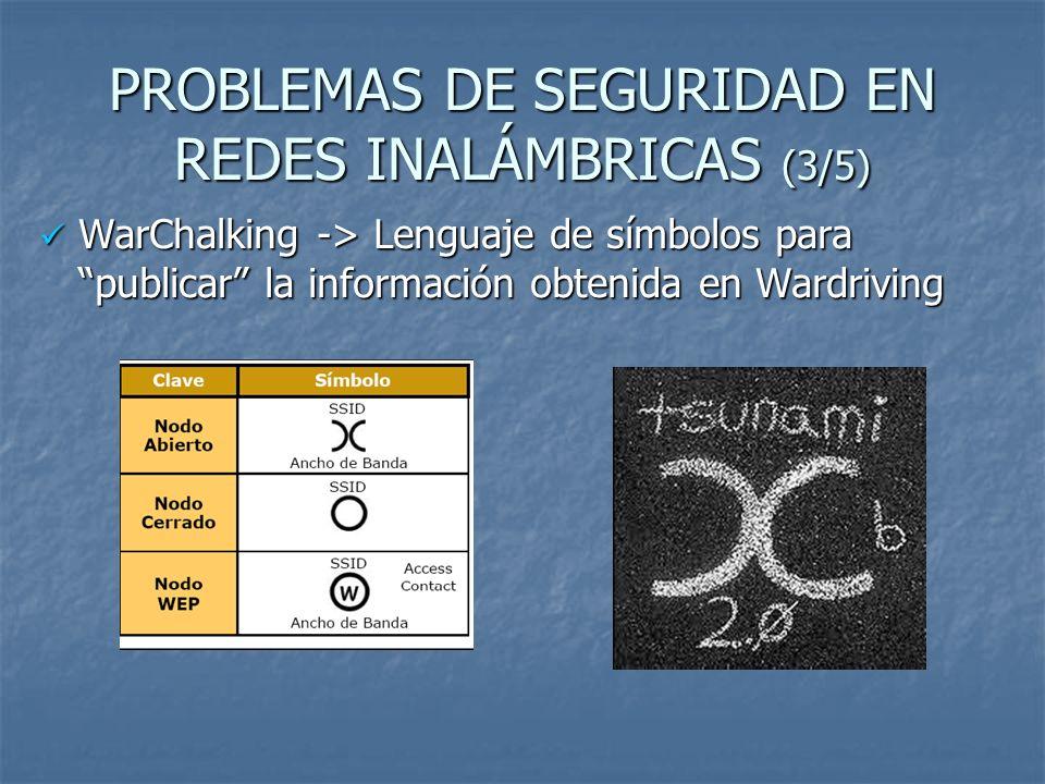 PROBLEMAS DE SEGURIDAD EN REDES INALÁMBRICAS (3/5) WarChalking -> Lenguaje de símbolos para publicar la información obtenida en Wardriving WarChalking