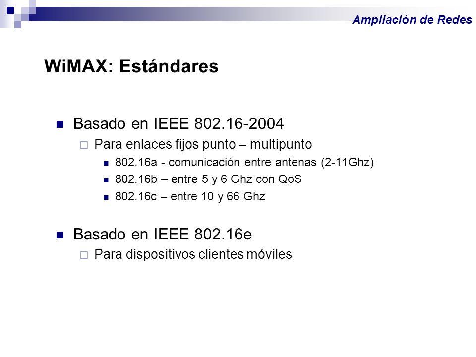 Basado en IEEE 802.16-2004 Para enlaces fijos punto – multipunto 802.16a - comunicación entre antenas (2-11Ghz) 802.16b – entre 5 y 6 Ghz con QoS 802.
