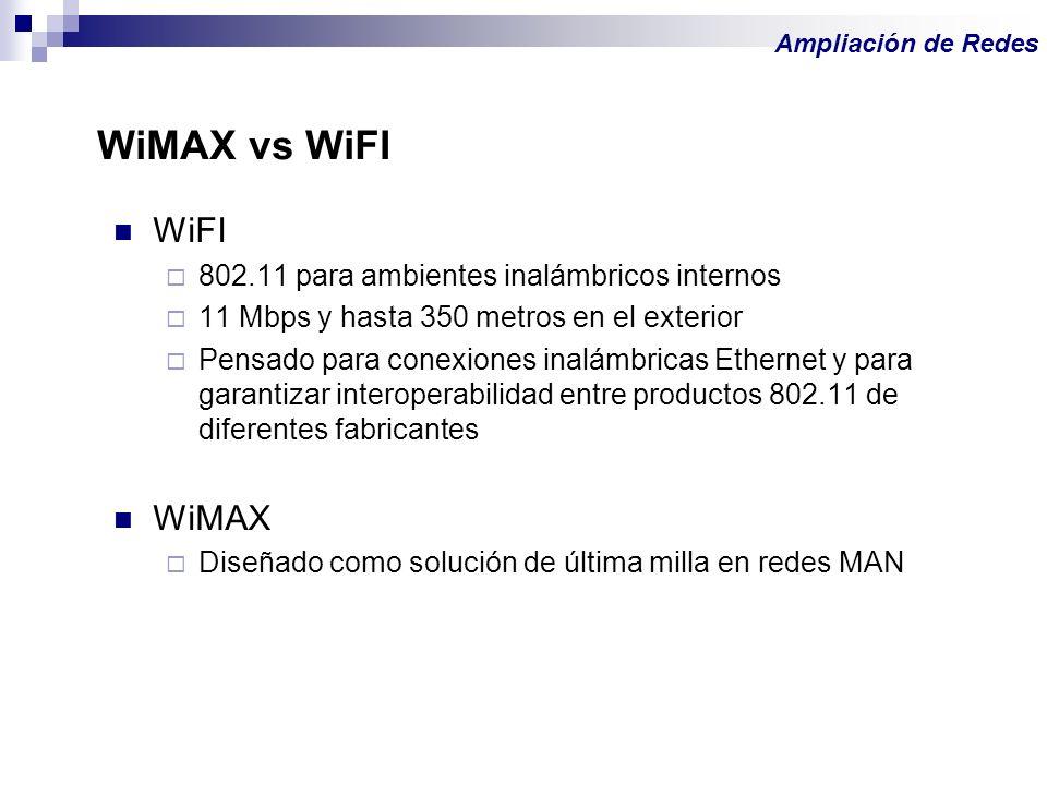 WiFI 802.11 para ambientes inalámbricos internos 11 Mbps y hasta 350 metros en el exterior Pensado para conexiones inalámbricas Ethernet y para garant