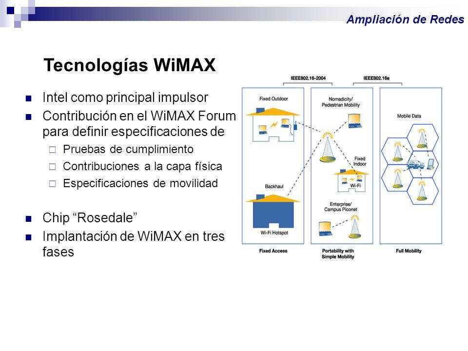 Intel como principal impulsor Contribución en el WiMAX Forum para definir especificaciones de Pruebas de cumplimiento Contribuciones a la capa física