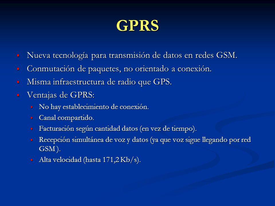 GPRS Nueva tecnología para transmisión de datos en redes GSM. Nueva tecnología para transmisión de datos en redes GSM. Conmutación de paquetes, no ori