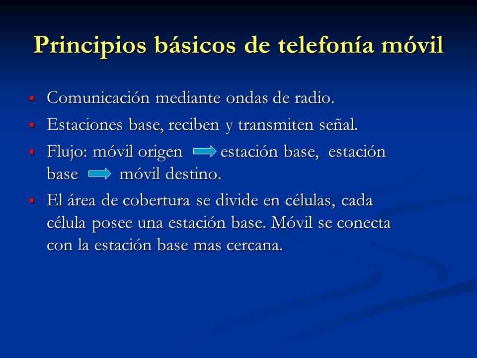 Principios básicos de telefonía móvil Comunicación mediante ondas de radio. Comunicación mediante ondas de radio. Estaciones base, reciben y transmite