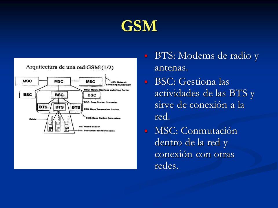 GSM BTS: Modems de radio y antenas. BSC: Gestiona las actividades de las BTS y sirve de conexión a la red. MSC: Conmutación dentro de la red y conexió