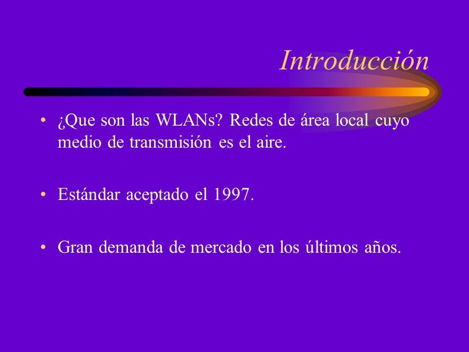 Introducción ¿Que son las WLANs. Redes de área local cuyo medio de transmisión es el aire.