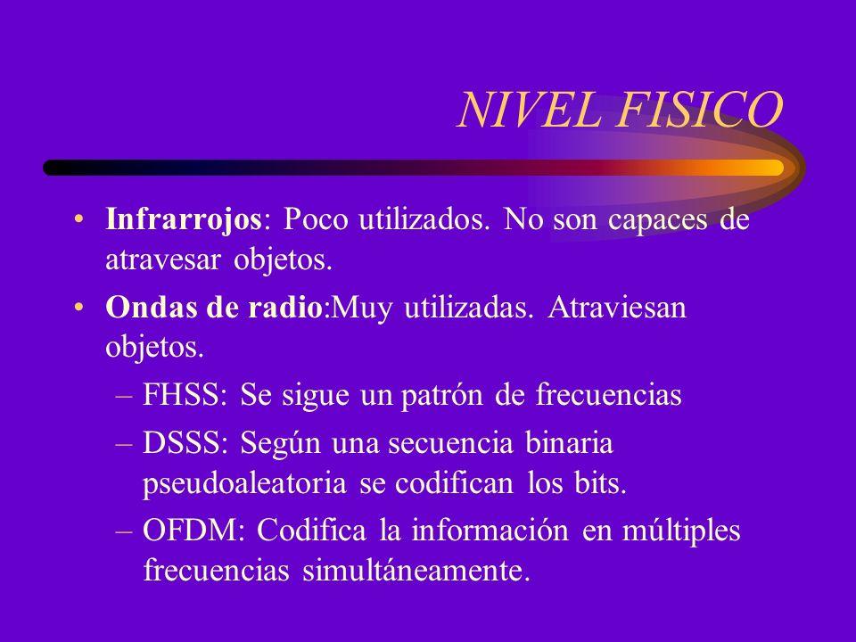 NIVEL FISICO Infrarrojos: Poco utilizados. No son capaces de atravesar objetos.