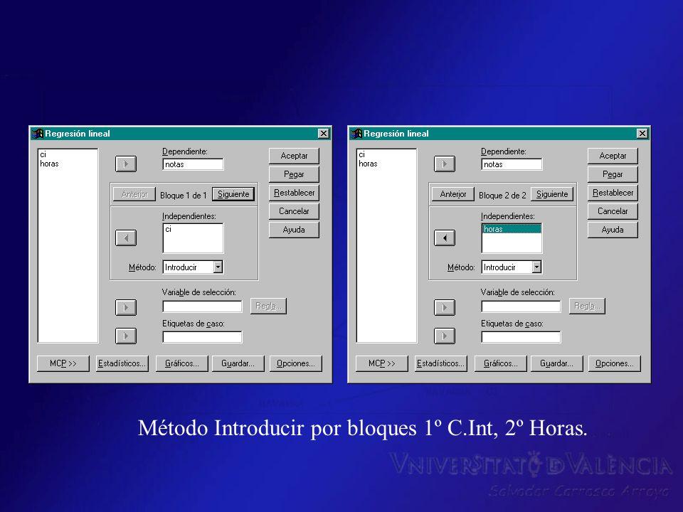 Método Introducir por bloques 1º C.Int, 2º Horas.