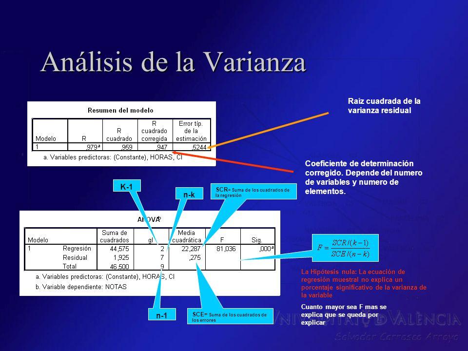 Coeficientes Coeficientes Coeficientes de regresión estandarizado Valor t B/error típico Cuanto mayor sea mas se explica de la variable dependiente Al igual que en otros contrastes se rechazara la variable si se acepta que el coeficiente es igual a cero.