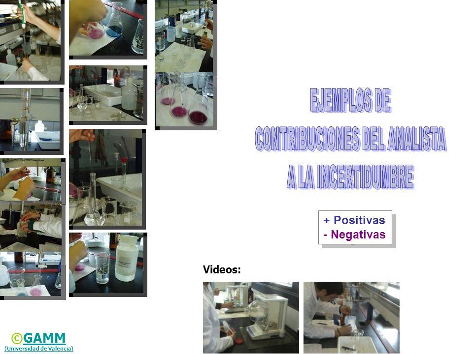 ©GAMMGAMM (Universidad de Valencia) + Positivas - Negativas + Positivas - Negativas Videos: