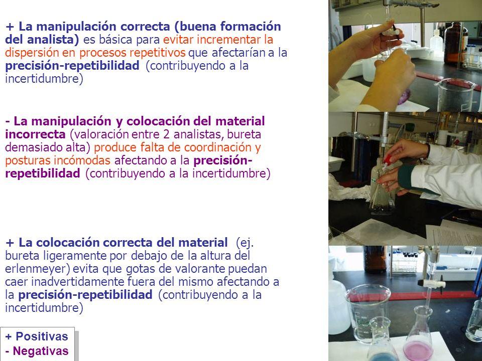 + La manipulación correcta (buena formación del analista) es básica para evitar incrementar la dispersión en procesos repetitivos que afectarían a la precisión-repetibilidad (contribuyendo a la incertidumbre) - La manipulación y colocación del material incorrecta (valoración entre 2 analistas, bureta demasiado alta) produce falta de coordinación y posturas incómodas afectando a la precisión- repetibilidad (contribuyendo a la incertidumbre) + La colocación correcta del material (ej.