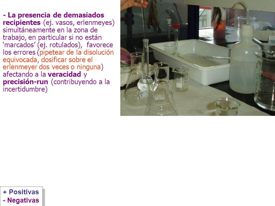 - La presencia de demasiados recipientes (ej. vasos, erlenmeyes) simultáneamente en la zona de trabajo, en particular si no están marcados (ej. rotula