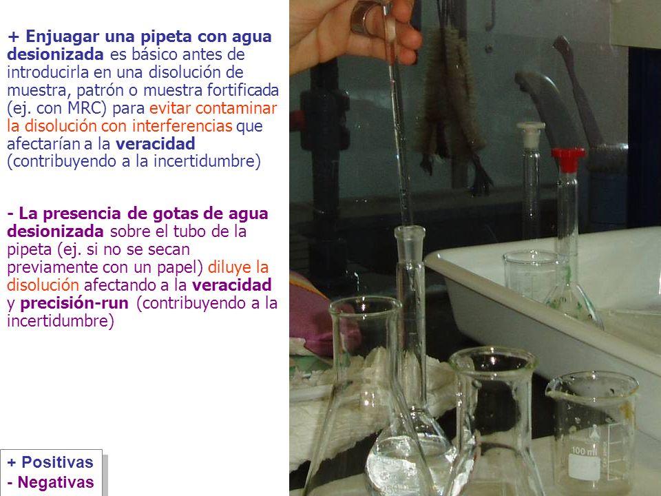 + Enjuagar una pipeta con agua desionizada es básico antes de introducirla en una disolución de muestra, patrón o muestra fortificada (ej. con MRC) pa