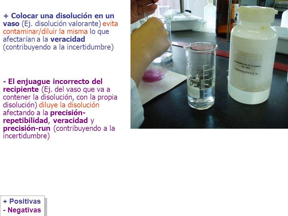 + Colocar una disolución en un vaso (Ej. disolución valorante) evita contaminar/diluir la misma lo que afectarían a la veracidad (contribuyendo a la i