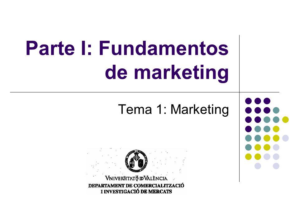 ¿Qué es el marketing? ¿publicidad? ¿ventas? ¿fomenta el consumo?