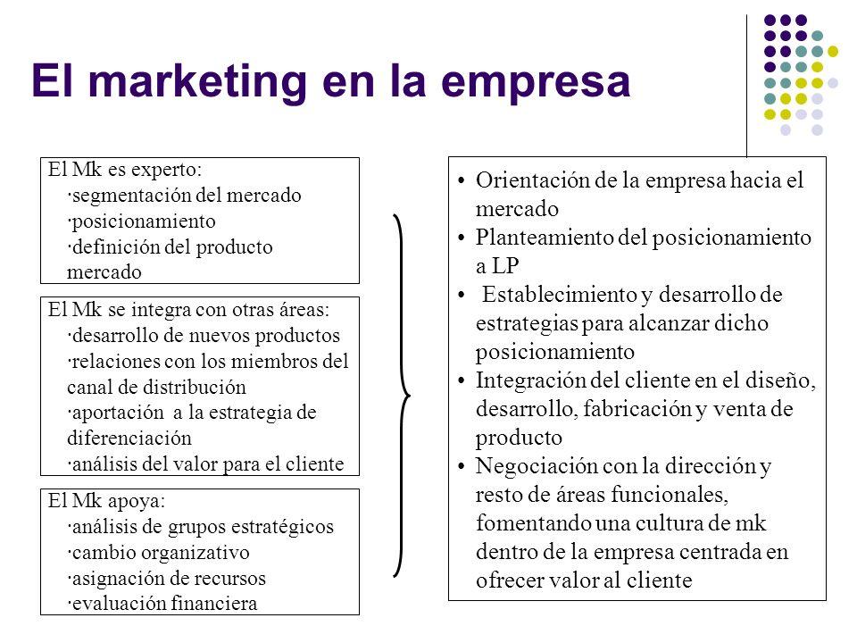 El marketing en la empresa producción producto ventas marketing social