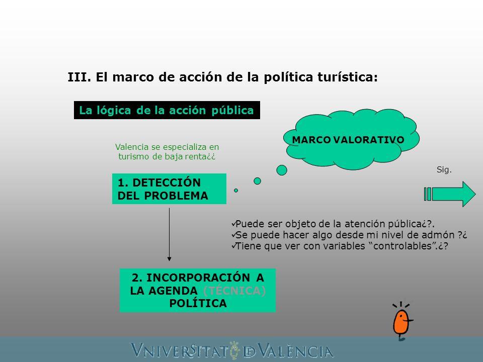 III. El marco de acción de la política turística: La lógica de la acción pública 1. DETECCIÓN DEL PROBLEMA MARCO VALORATIVO 2. INCORPORACIÓN A LA AGEN